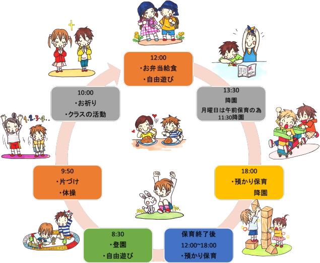 学校法人藤学園 苫小牧藤幼稚園